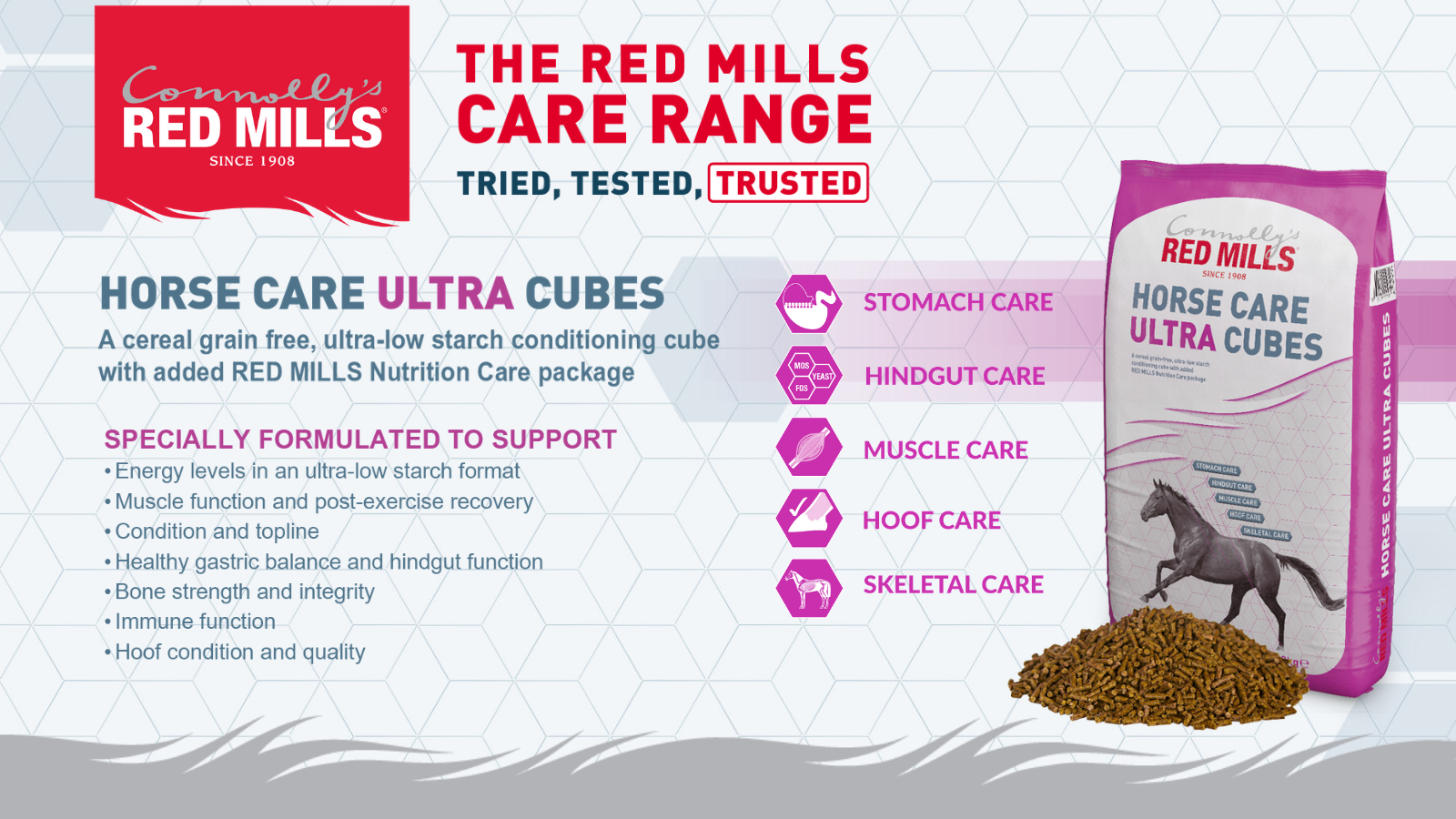 Horse Care Ultra - new to the RED MILLS Care Range